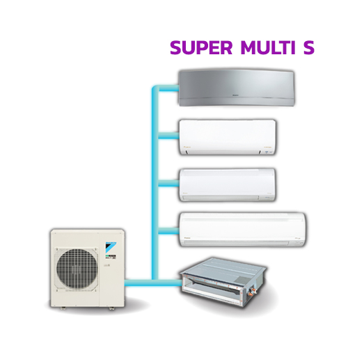 แอร์ Super Multi S Daikin