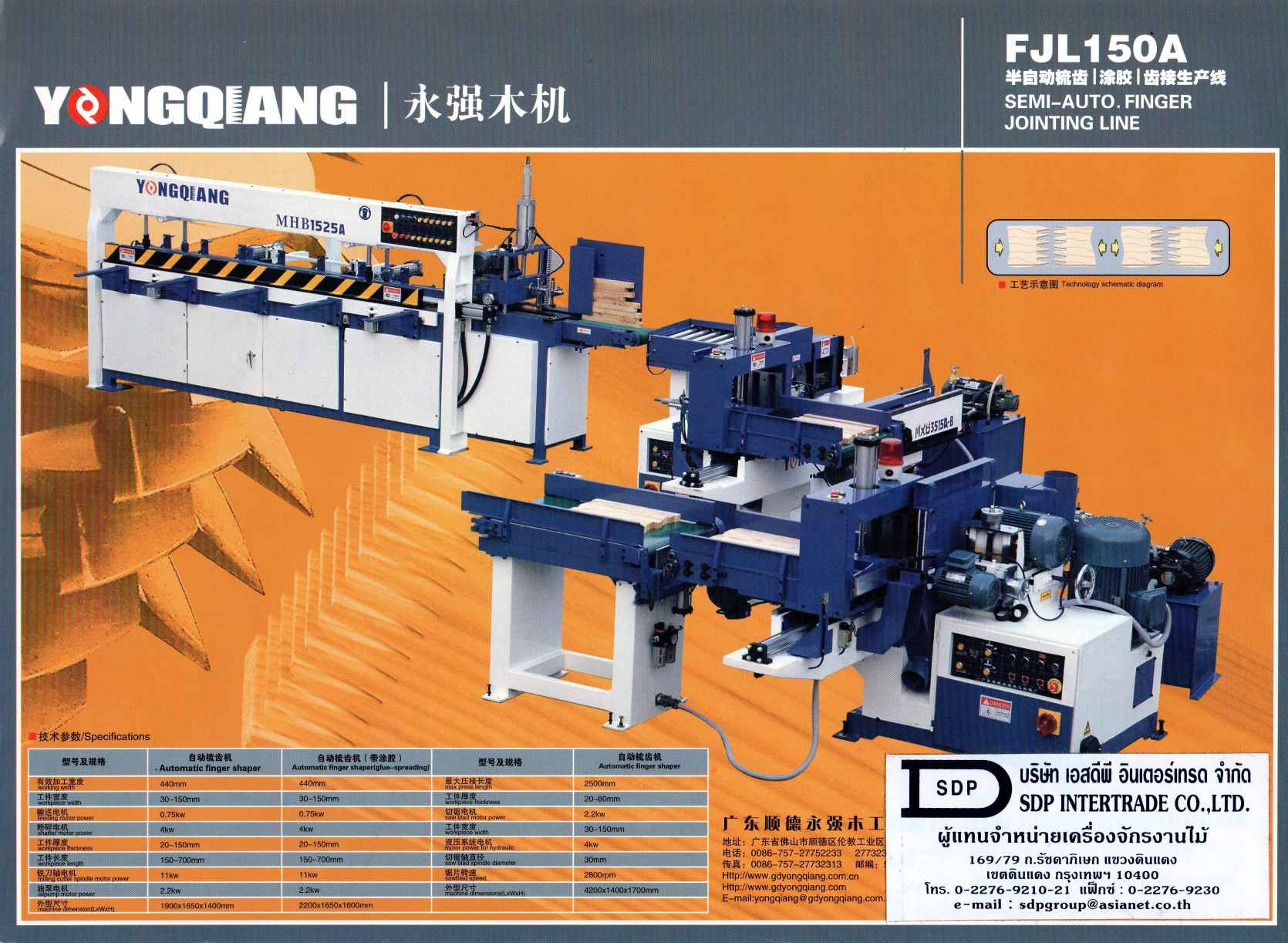 เครื่องตีฟันจ๊อยส์, Finger joint, Finger joint machine, Automatic FInger joint line
