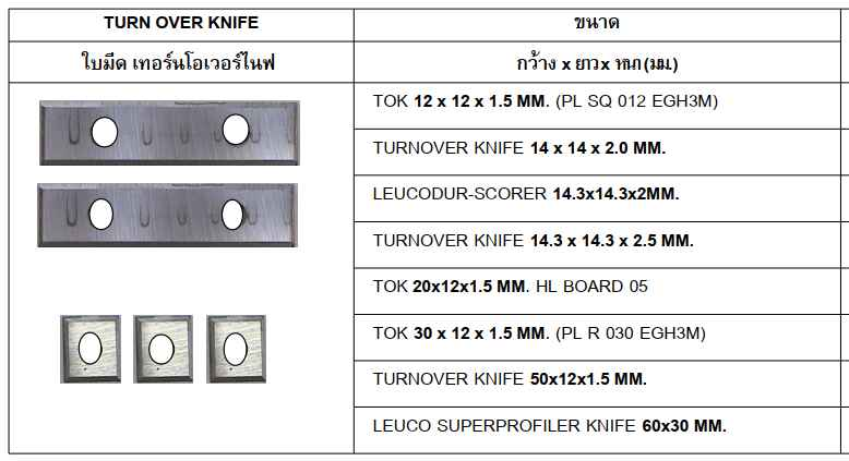 ใบมีดไสไม้, Planer knife, ใบไสไม้, Carbide planer knife, high speed planer knife, turn over knife, turn blade