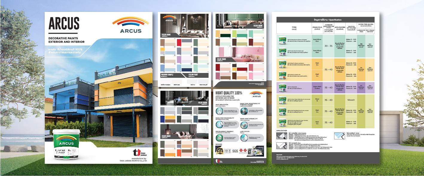 บริษัท ไทยจรัส เพ้นท์ จำกัด, โรงงานสีอุตสาหกรรม, บริษัทขายแม่สี, ผลิตสีอุตสาหกรรม, ขายสีทาบ้านชลบุรี, ขายสีกันสนิมชลบุรี, ขายสีกันไฟชลบุรี, รับสผมสี, แต่งสีชลบุรี, สีตู้คอนเทนเนอร์, รองพื้นปูนเก่า, รองพื้นปูนใหม่, สีทาบ้าน, สีทาภายใน, สีทาภายนอก, สีราคาถูก, สีกันไฟ, สีกันสนิม, สีชลบุรี, สีภาคตะวันออก, สีระยอง, สีสมุทรปราการ